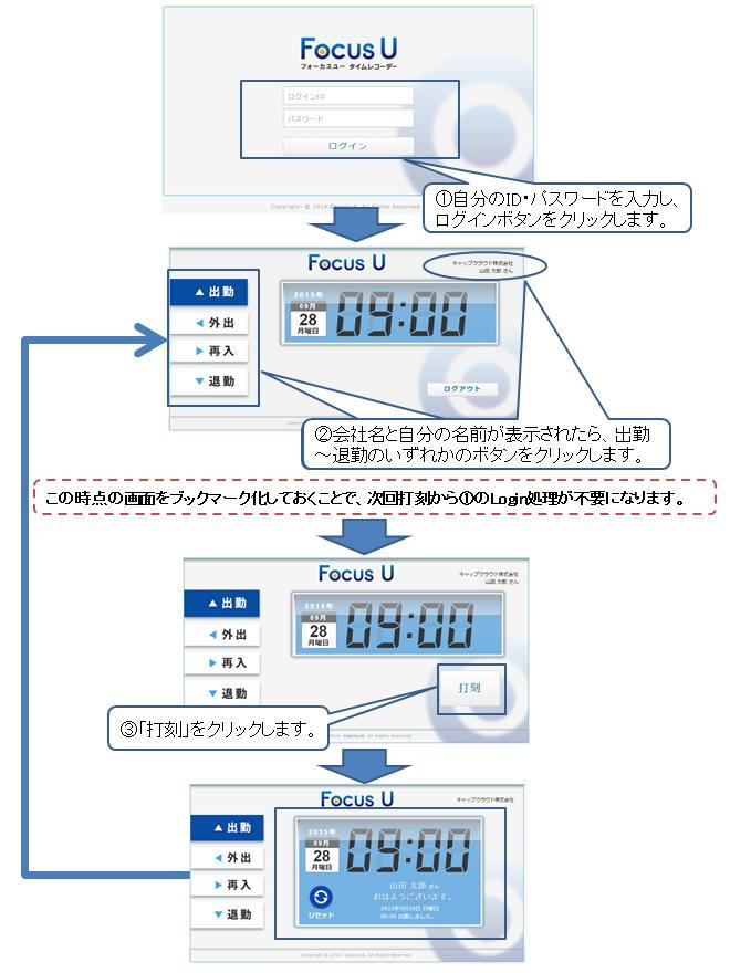 mytr-flow-3.jpg